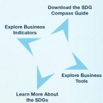 The SDG Compass Helps Companies Take Action on New UN Goals