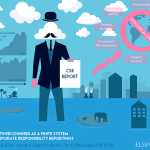 Do corporate responsibility reports take ecological limits into account?