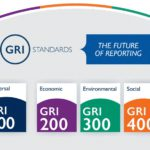What you need to know about GRI standards