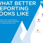 Leading companies put value creation at the heart of reporting across the globe