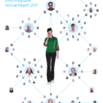 Integrated Annual Report 2017