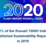 65% of the Russell 1000® Index Published Sustainability Reports in 2019