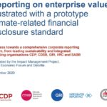 Global sustainability and integrated reporting organizations launch prototype climate-related financial disclosure standard